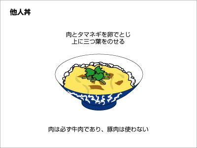 他人丼の画像 p1_9