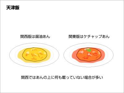 天津飯の画像 p1_5